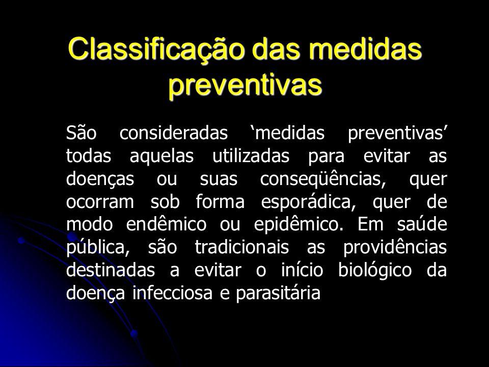 Classificação das medidas preventivas