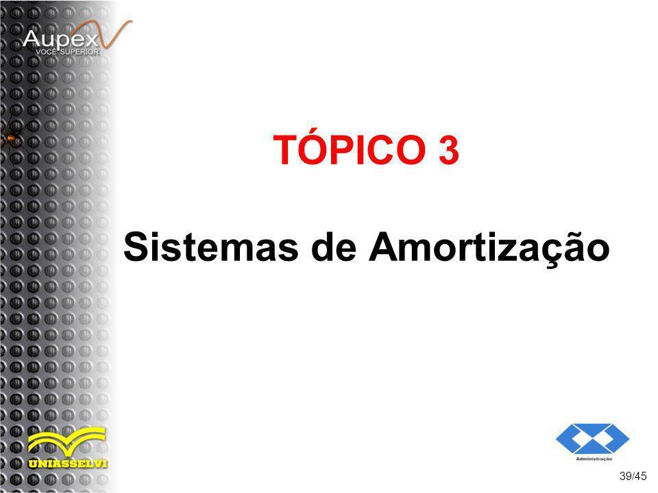 TÓPICO 3 Sistemas de Amortização