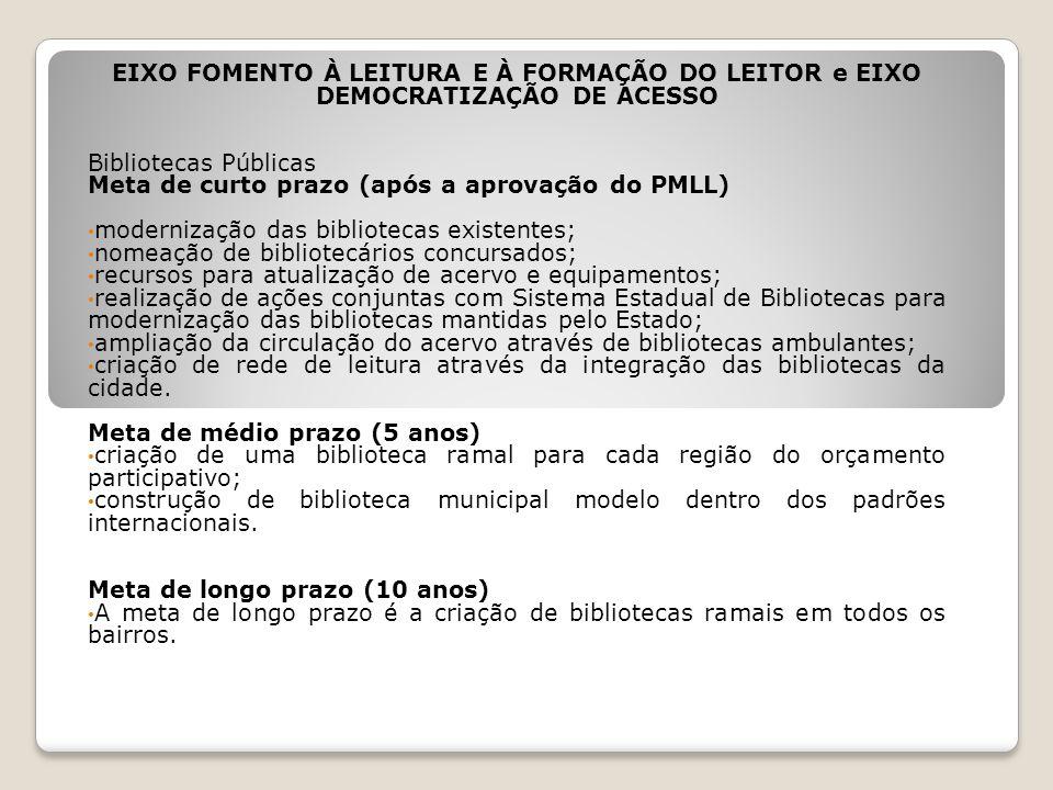 EIXO FOMENTO À LEITURA E À FORMAÇÃO DO LEITOR e EIXO DEMOCRATIZAÇÃO DE ACESSO