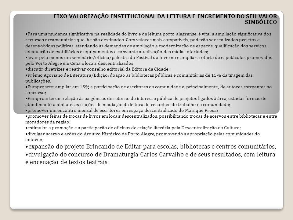 EIXO VALORIZAÇÃO INSTITUCIONAL DA LEITURA E INCREMENTO DO SEU VALOR SIMBÓLICO