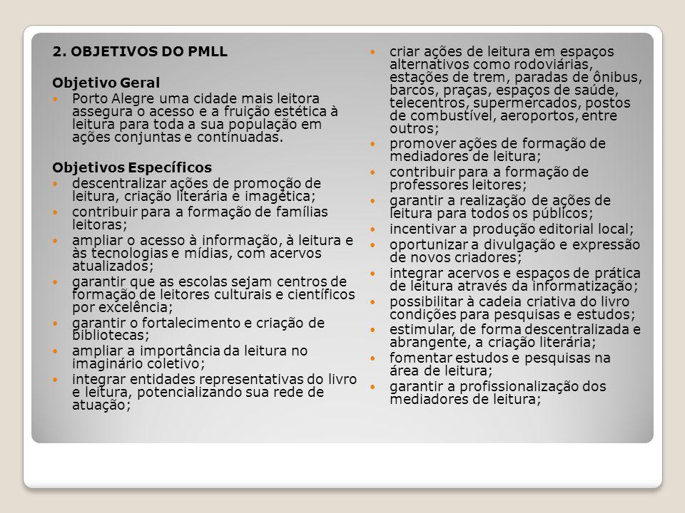 2. OBJETIVOS DO PMLL Objetivo Geral.