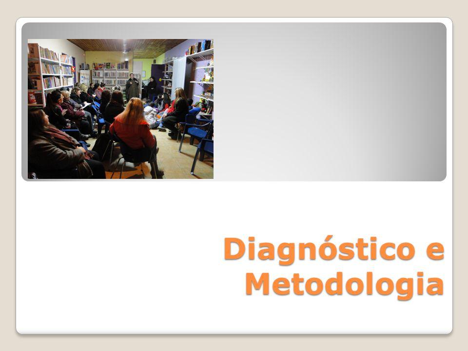 Diagnóstico e Metodologia