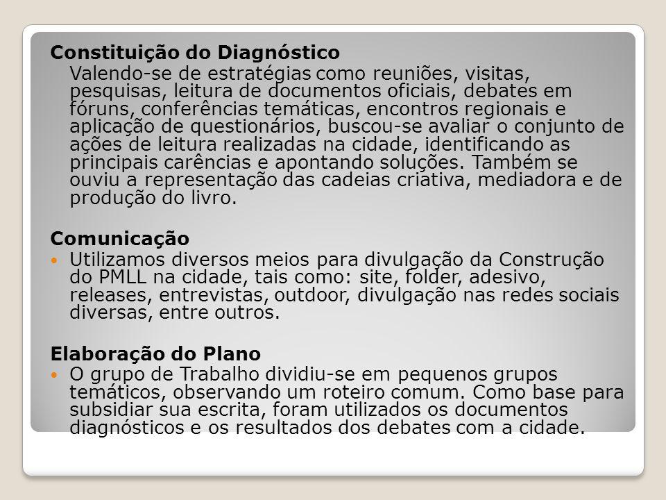 Constituição do Diagnóstico