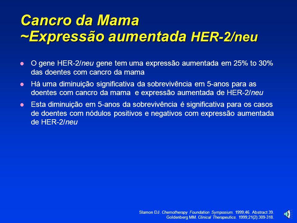 Cancro da Mama ~Expressão aumentada HER-2/neu