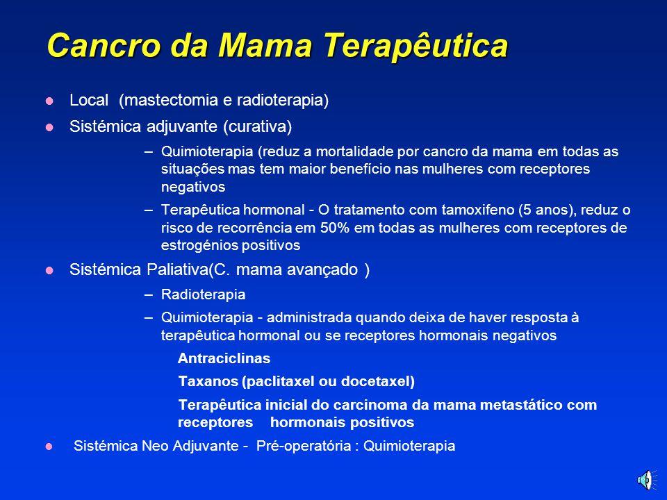 Cancro da Mama Terapêutica
