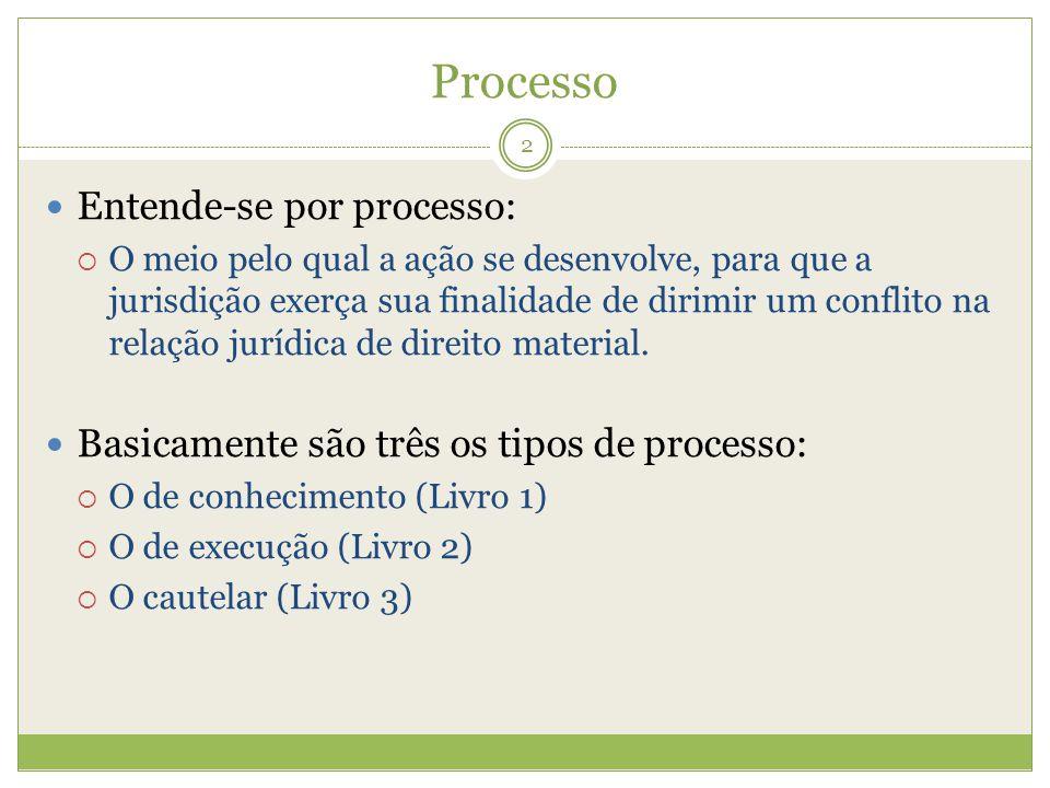 Processo Entende-se por processo: