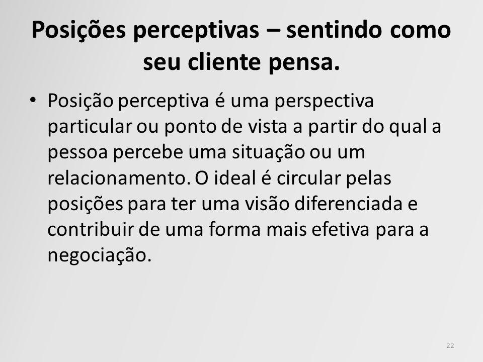 Posições perceptivas – sentindo como seu cliente pensa.