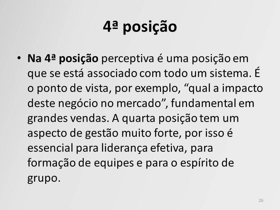 4ª posição