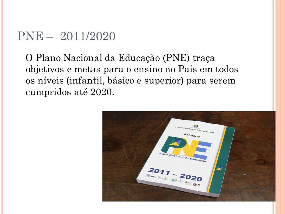 PNE – 2011/2020