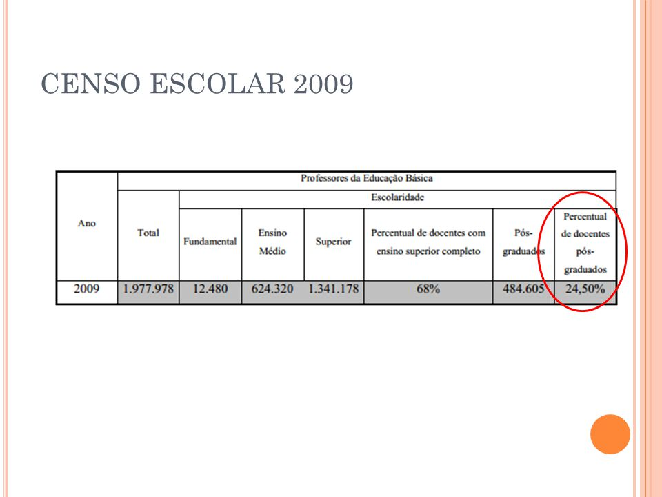 CENSO ESCOLAR 2009