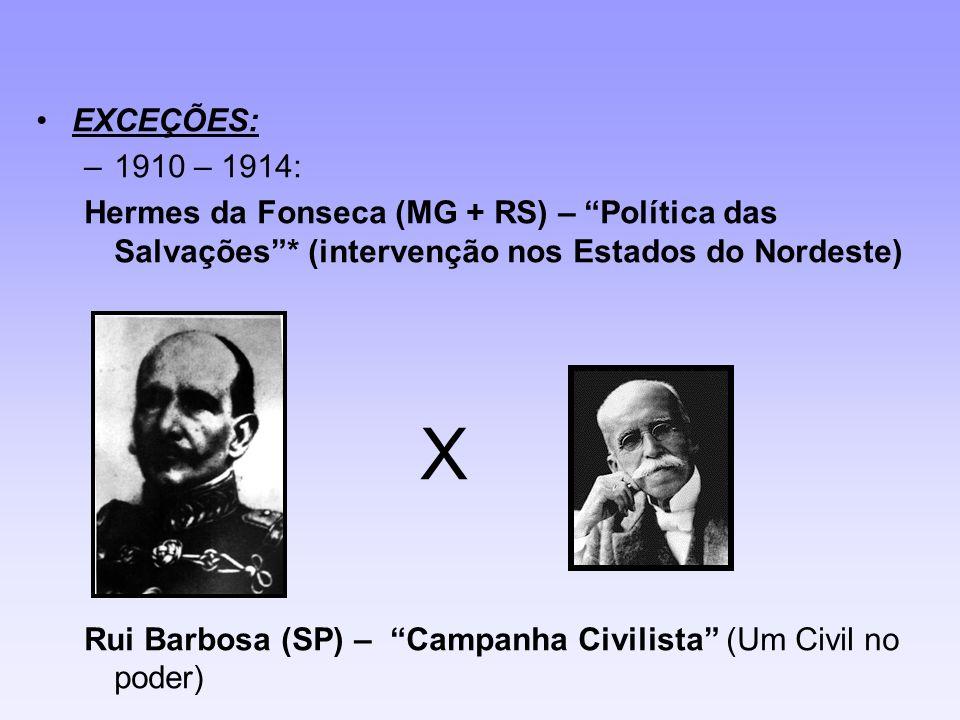 EXCEÇÕES: 1910 – 1914: Hermes da Fonseca (MG + RS) – Política das Salvações * (intervenção nos Estados do Nordeste)