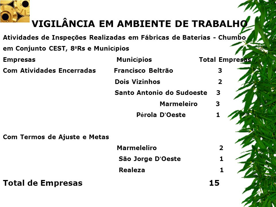 VIGILÂNCIA EM AMBIENTE DE TRABALHO