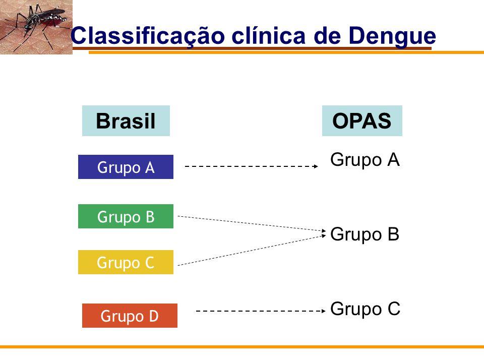 Classificação clínica de Dengue