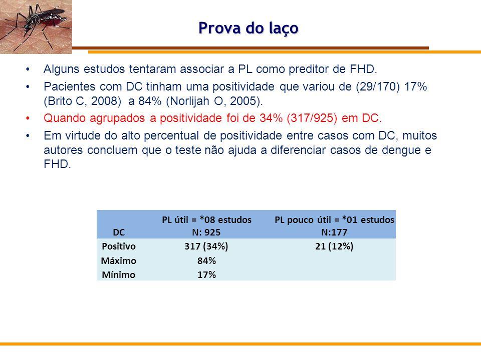 PL pouco útil = *01 estudos N:177