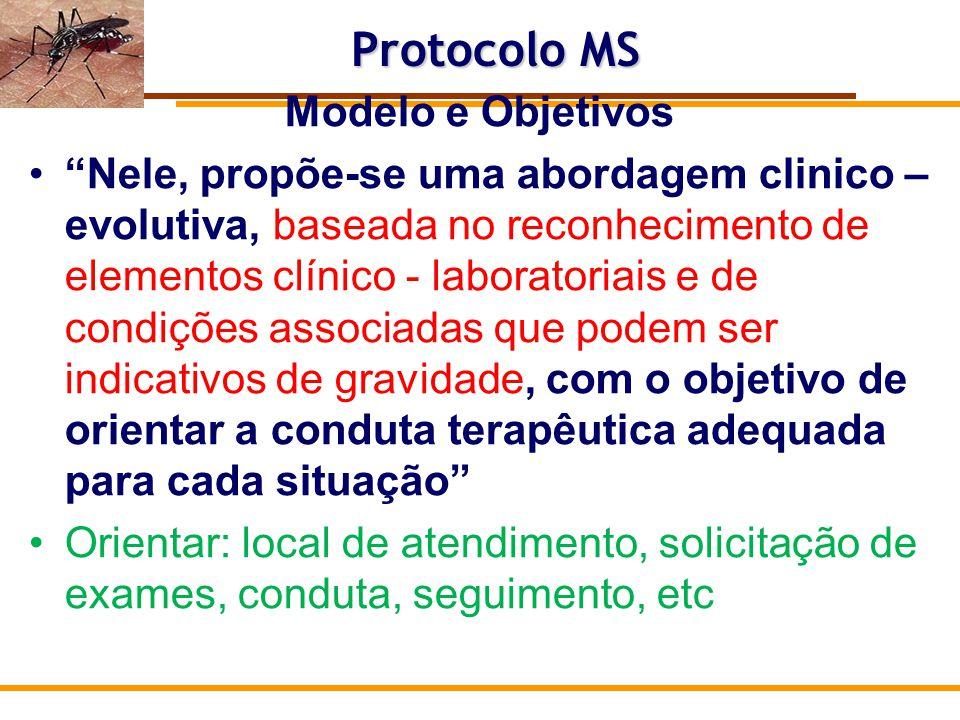 Protocolo MS Modelo e Objetivos