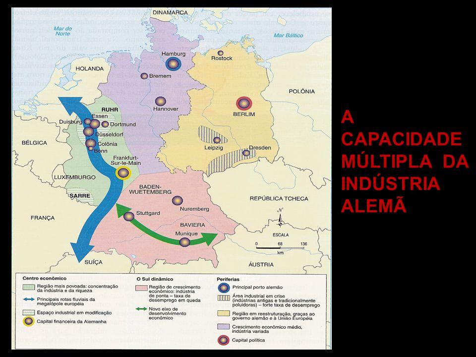 A CAPACIDADE MÚLTIPLA DA INDÚSTRIA ALEMÃ