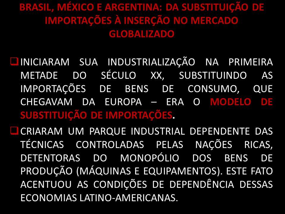 BRASIL, MÉXICO E ARGENTINA: DA SUBSTITUIÇÃO DE IMPORTAÇÕES À INSERÇÃO NO MERCADO GLOBALIZADO