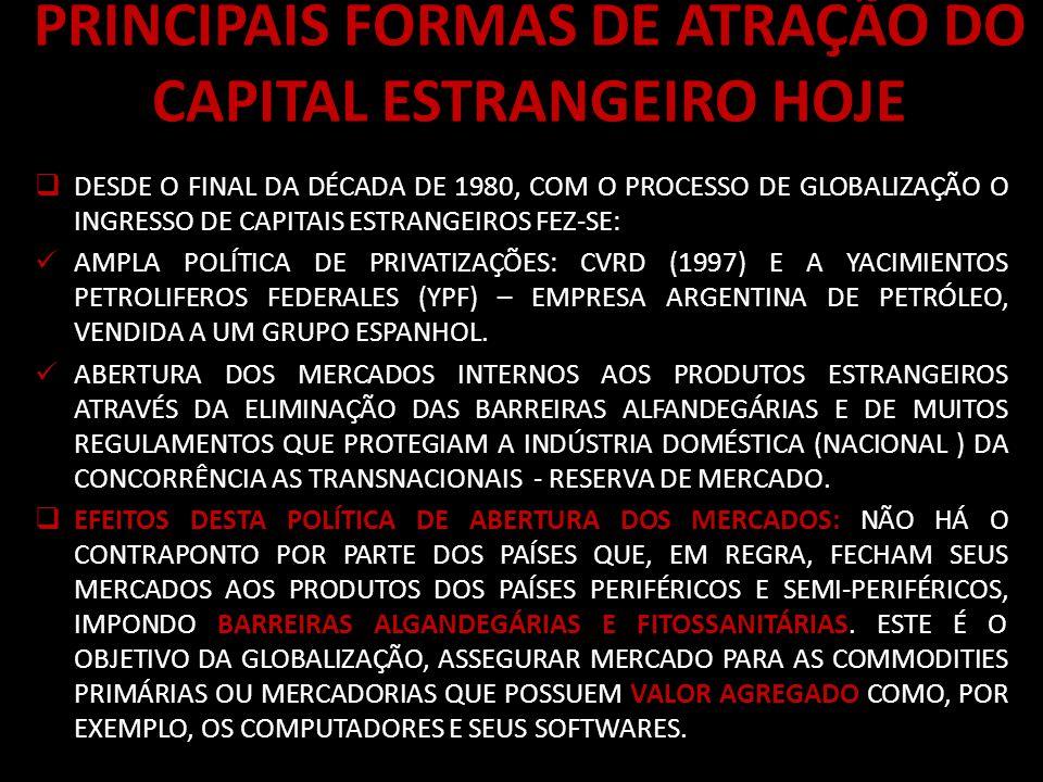 PRINCIPAIS FORMAS DE ATRAÇÃO DO CAPITAL ESTRANGEIRO HOJE