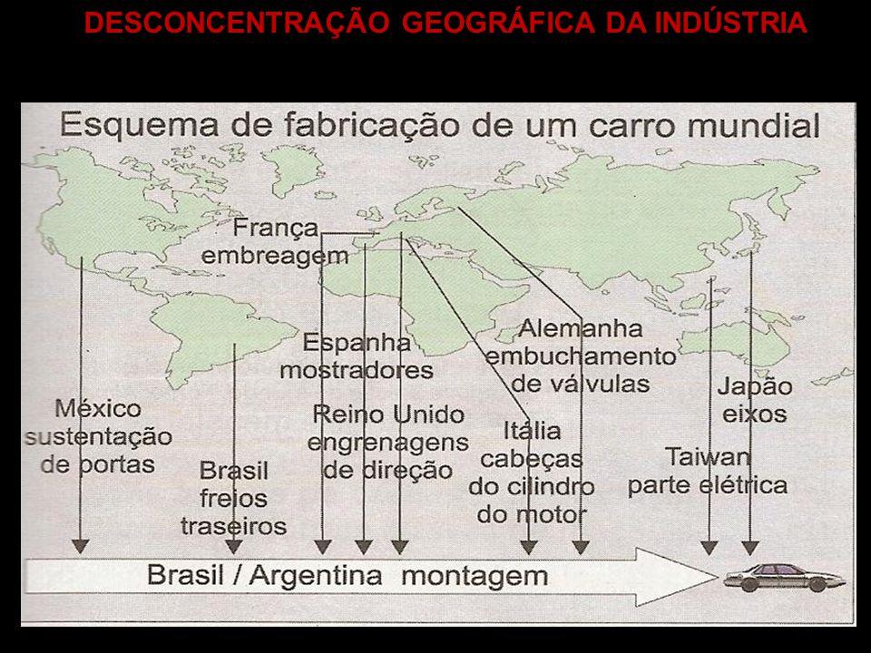 DESCONCENTRAÇÃO GEOGRÁFICA DA INDÚSTRIA