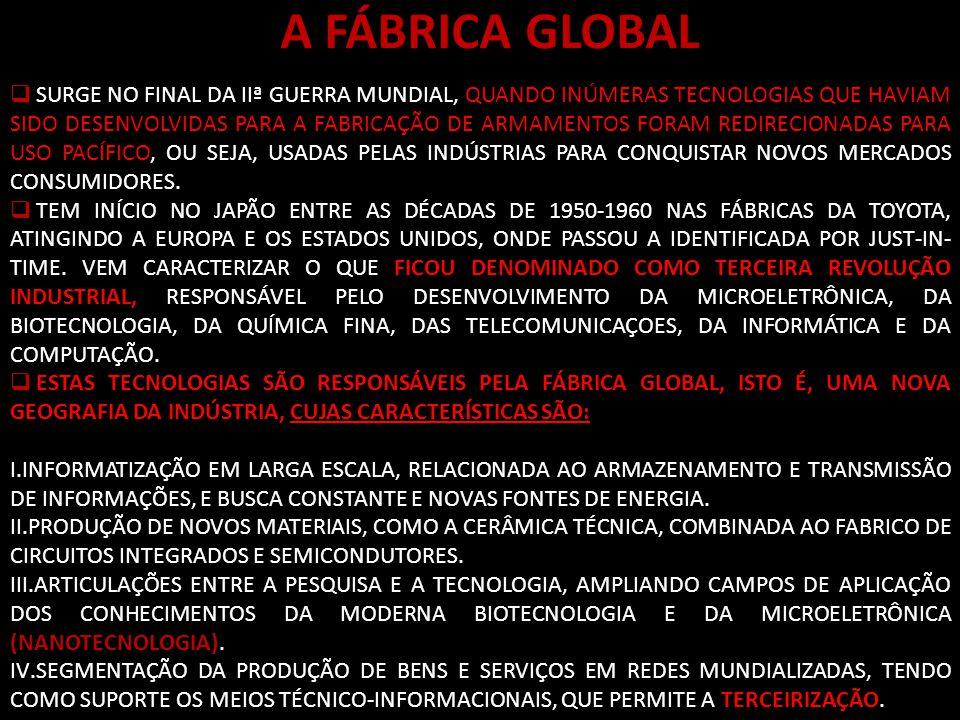 A FÁBRICA GLOBAL