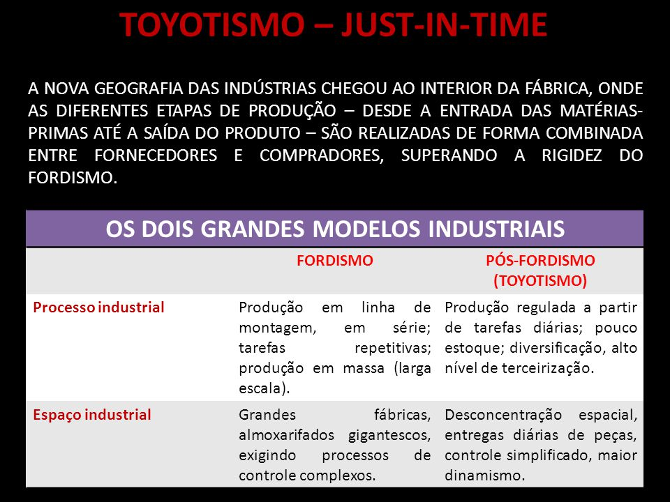 TOYOTISMO – JUST-IN-TIME