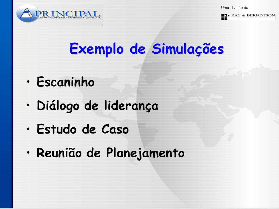 Exemplo de Simulações Escaninho Diálogo de liderança Estudo de Caso