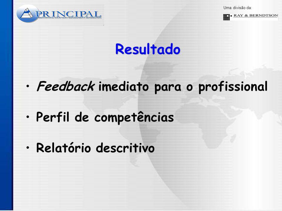 Resultado Feedback imediato para o profissional Perfil de competências