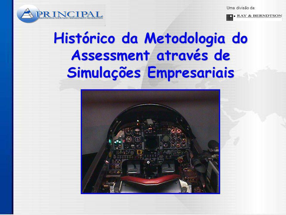 Histórico da Metodologia do Assessment através de Simulações Empresariais