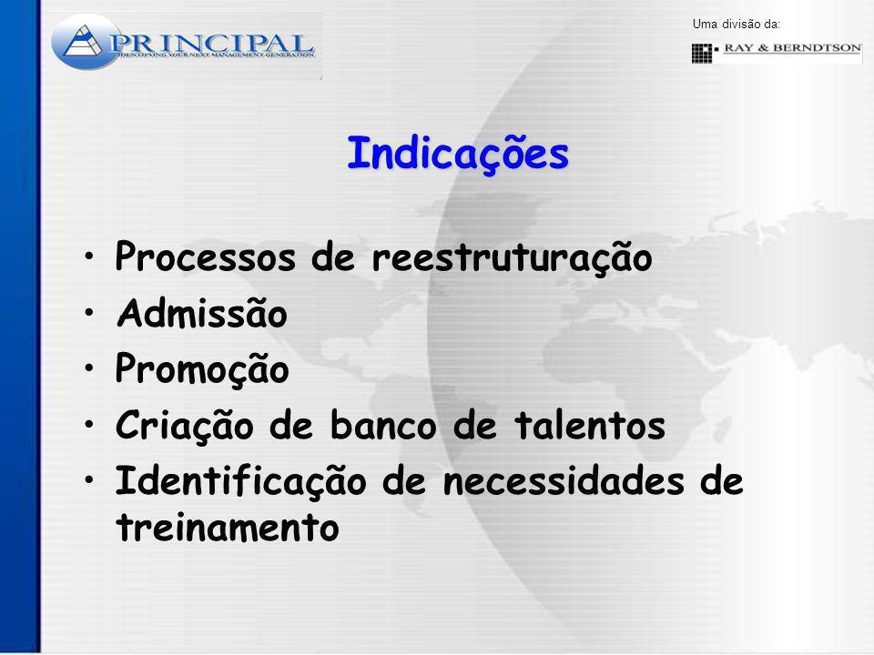 Indicações Processos de reestruturação Admissão Promoção