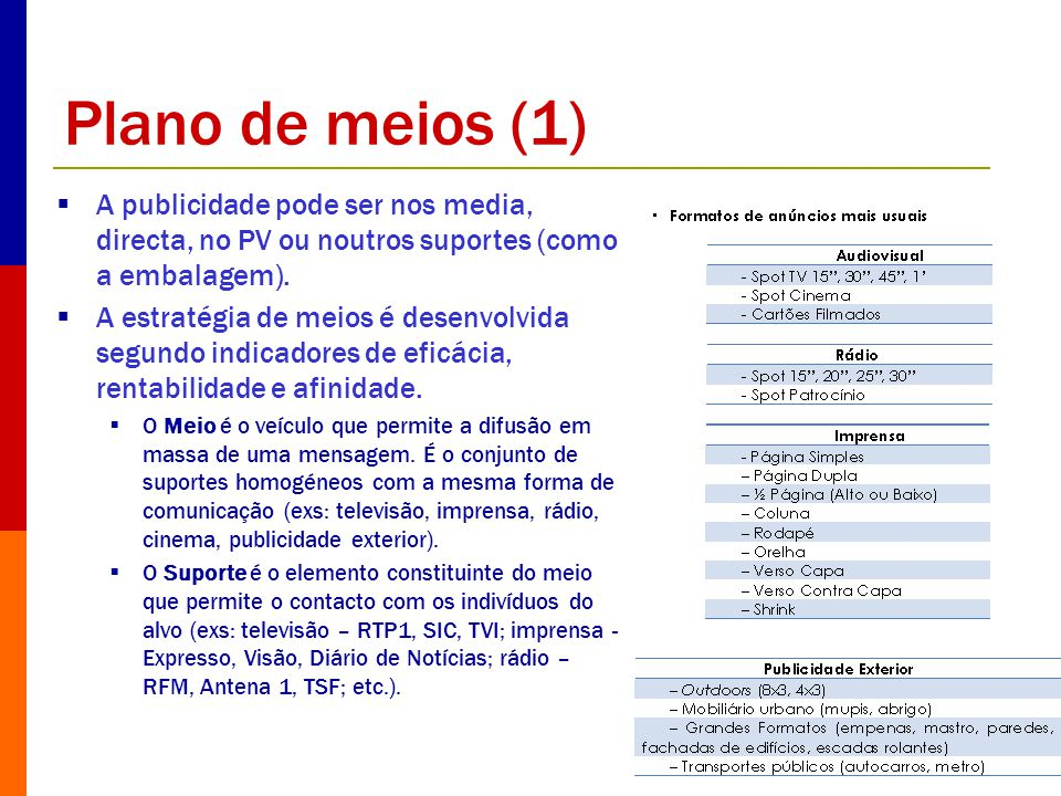 Plano de meios (1) A publicidade pode ser nos media, directa, no PV ou noutros suportes (como a embalagem).