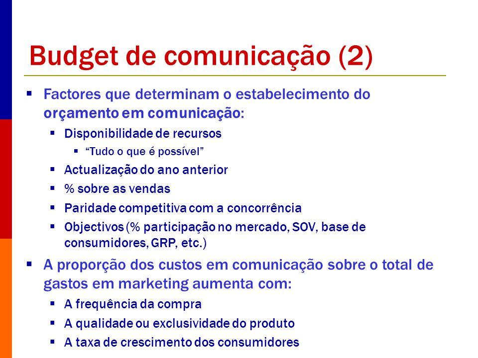 Budget de comunicação (2)