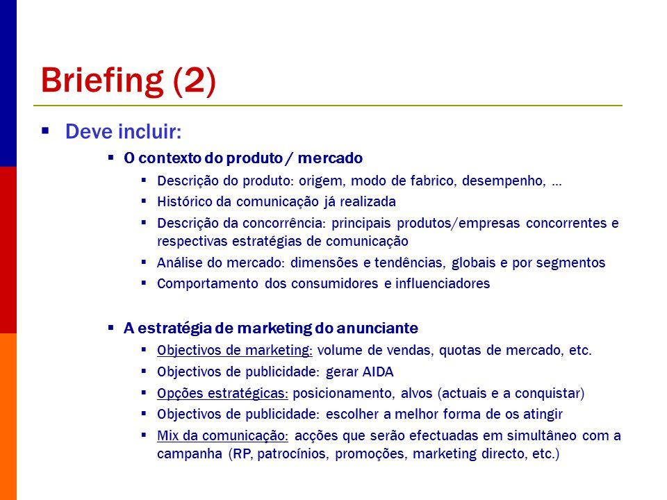 Briefing (2) Deve incluir: O contexto do produto / mercado