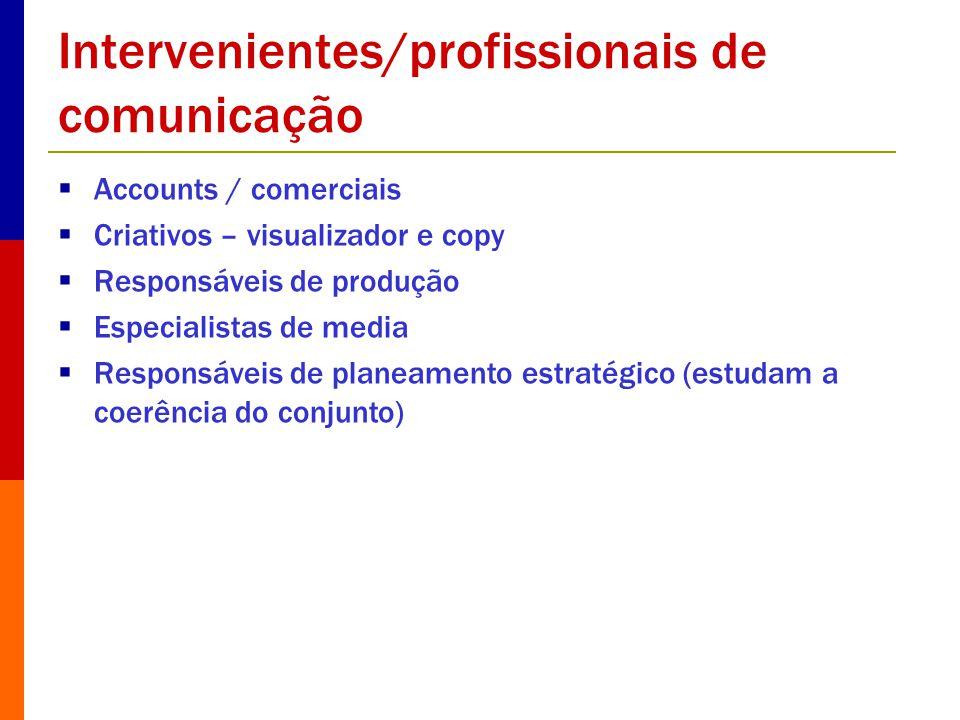 Intervenientes/profissionais de comunicação