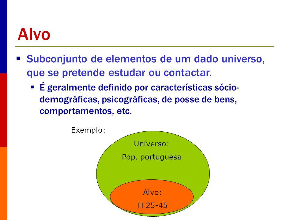 Alvo Subconjunto de elementos de um dado universo, que se pretende estudar ou contactar.