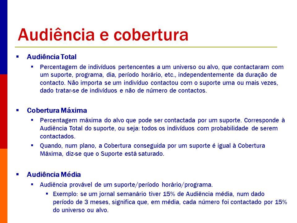 Audiência e cobertura Audiência Total Cobertura Máxima Audiência Média
