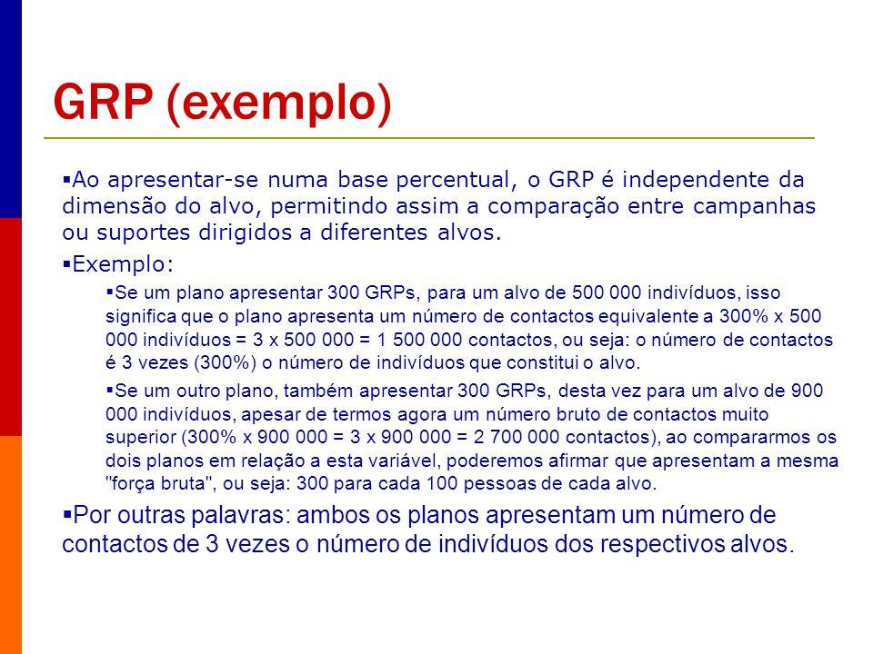 GRP (exemplo)