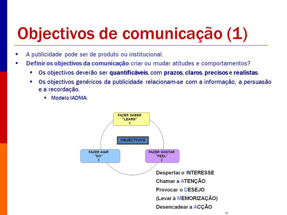 Objectivos de comunicação (1)