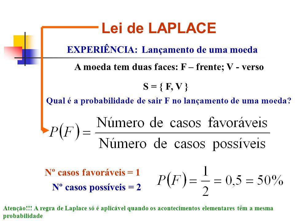 Lei de LAPLACE EXPERIÊNCIA: Lançamento de uma moeda