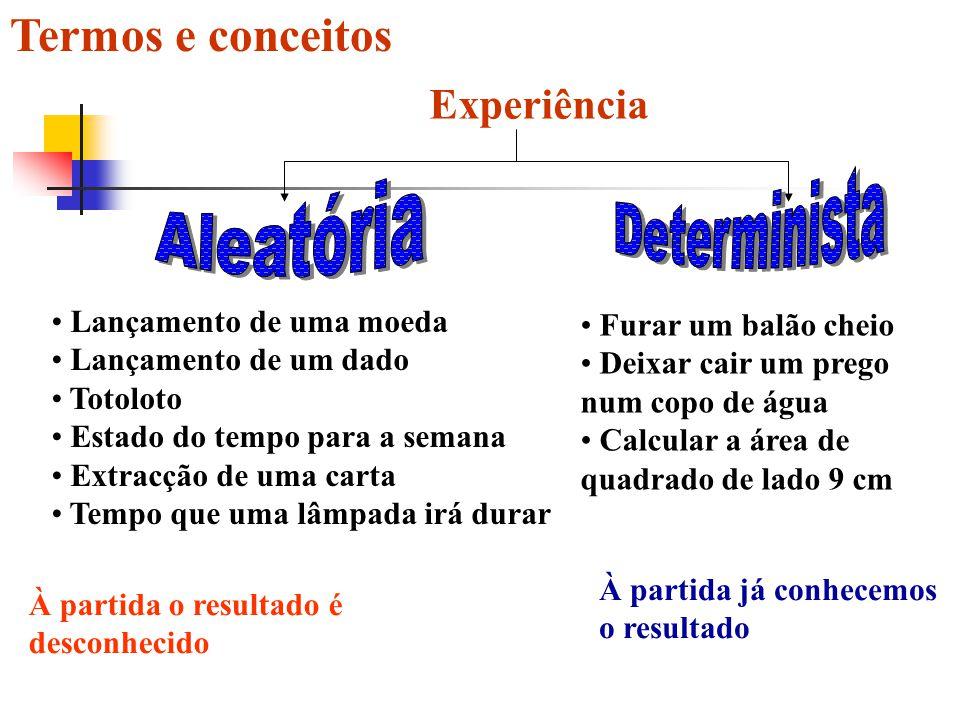 Termos e conceitos Determinista Aleatória Experiência