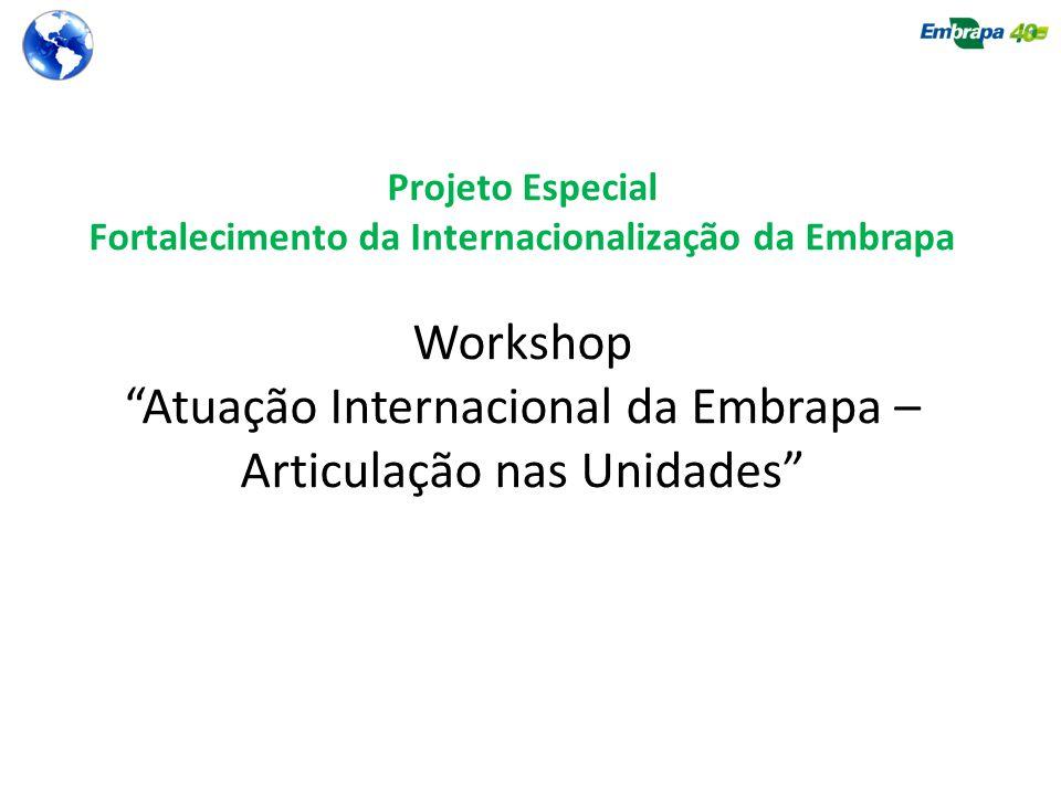 Projeto Especial Fortalecimento da Internacionalização da Embrapa Workshop Atuação Internacional da Embrapa – Articulação nas Unidades