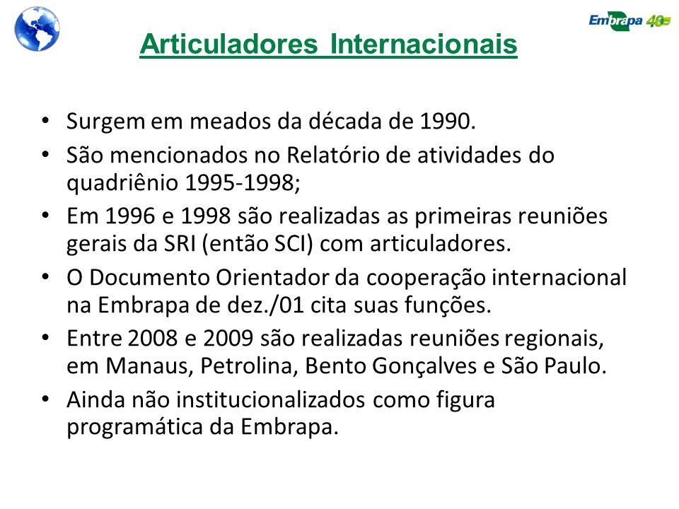 Articuladores Internacionais