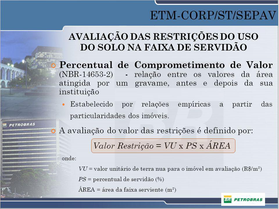 AVALIAÇÃO DAS RESTRIÇÕES DO USO DO SOLO NA FAIXA DE SERVIDÃO