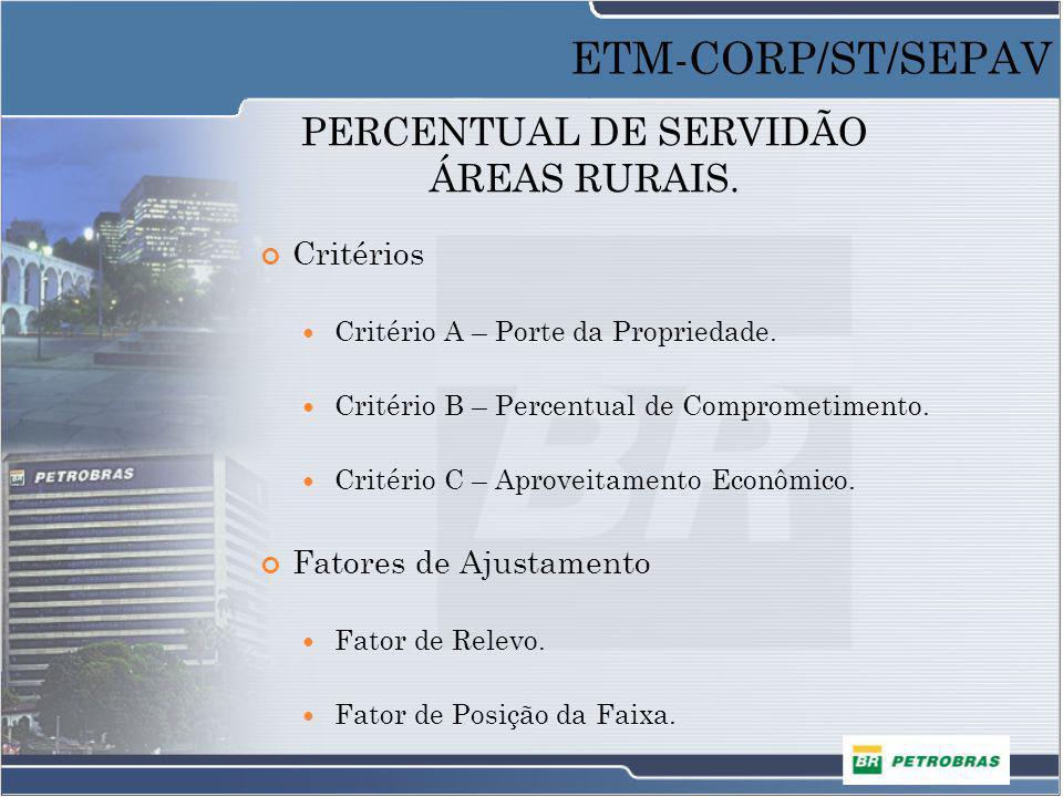 PERCENTUAL DE SERVIDÃO ÁREAS RURAIS.
