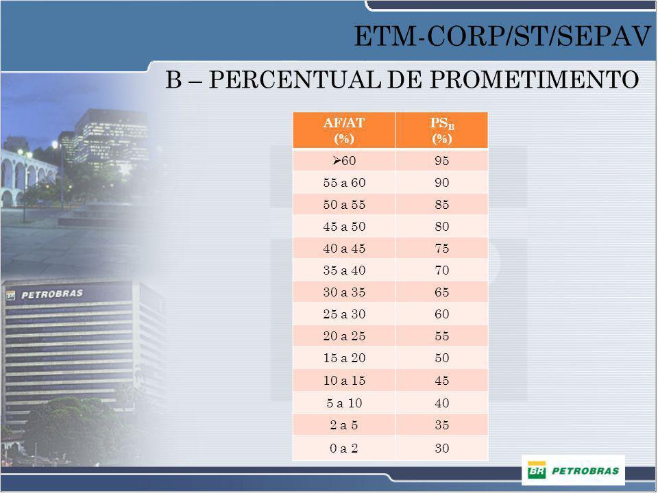 B – PERCENTUAL DE PROMETIMENTO