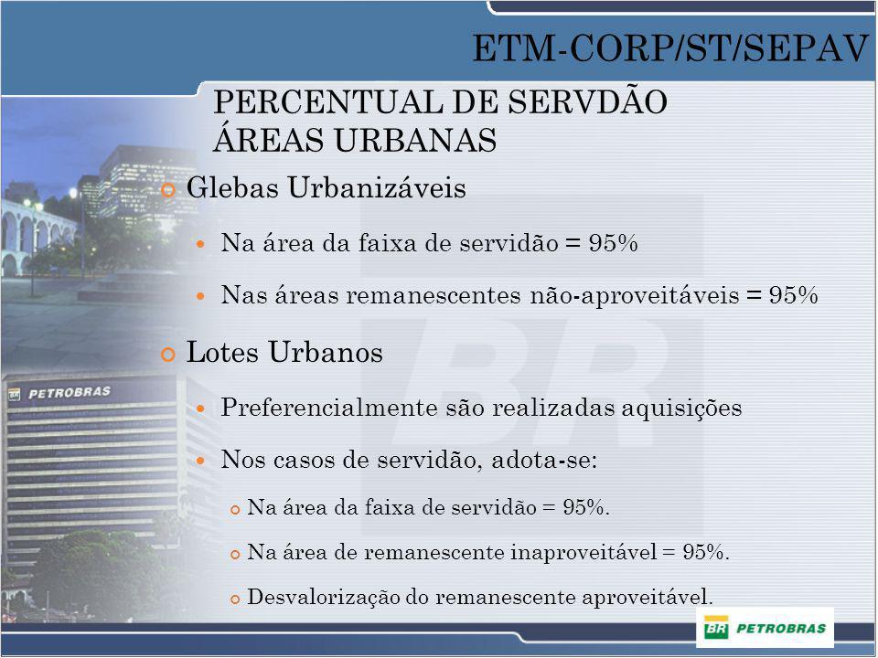 PERCENTUAL DE SERVDÃO ÁREAS URBANAS