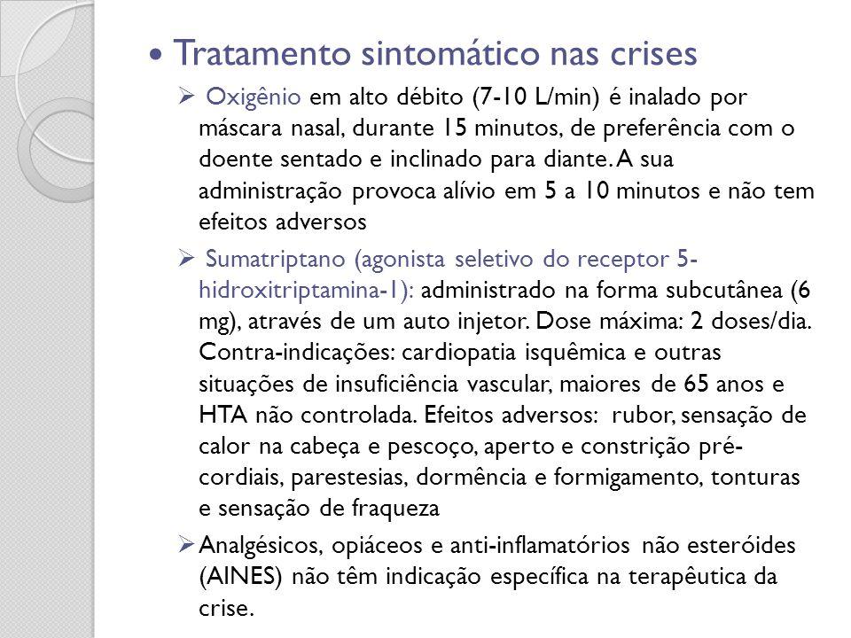 Tratamento sintomático nas crises