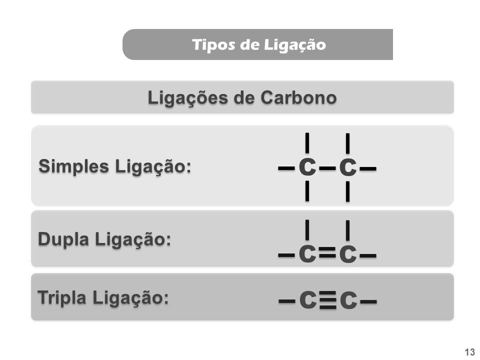 C C C Ligações de Carbono Simples Ligação: Dupla Ligação: