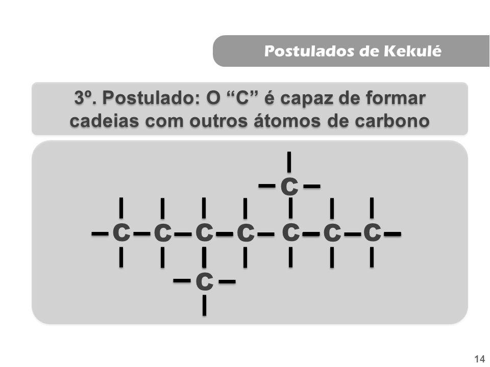 Postulados de Kekulé 3º. Postulado: O C é capaz de formar cadeias com outros átomos de carbono C