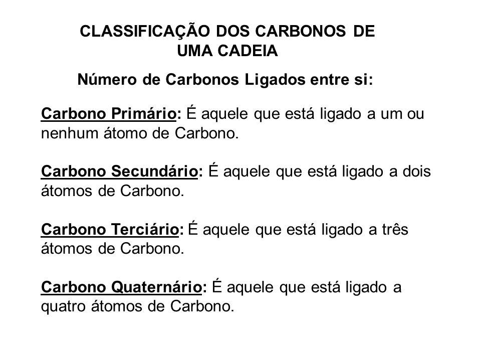CLASSIFICAÇÃO DOS CARBONOS DE UMA CADEIA