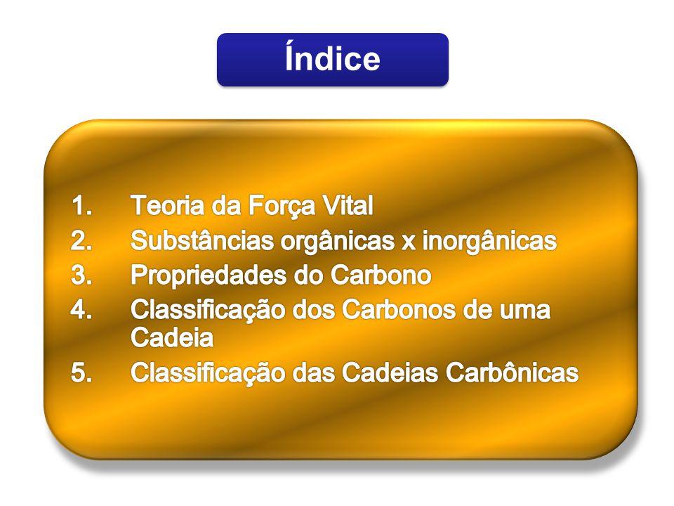 Índice Teoria da Força Vital Substâncias orgânicas x inorgânicas